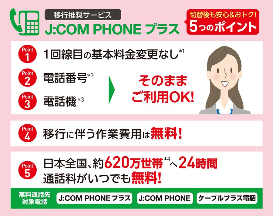 安心&おトク!J:COM PHONE プラスのポイント