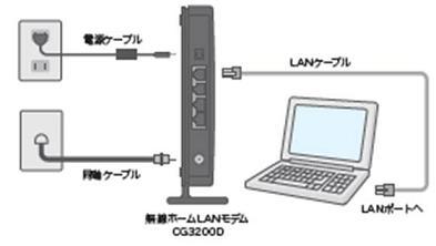 接続設定マニュアル eoユーザーサポート